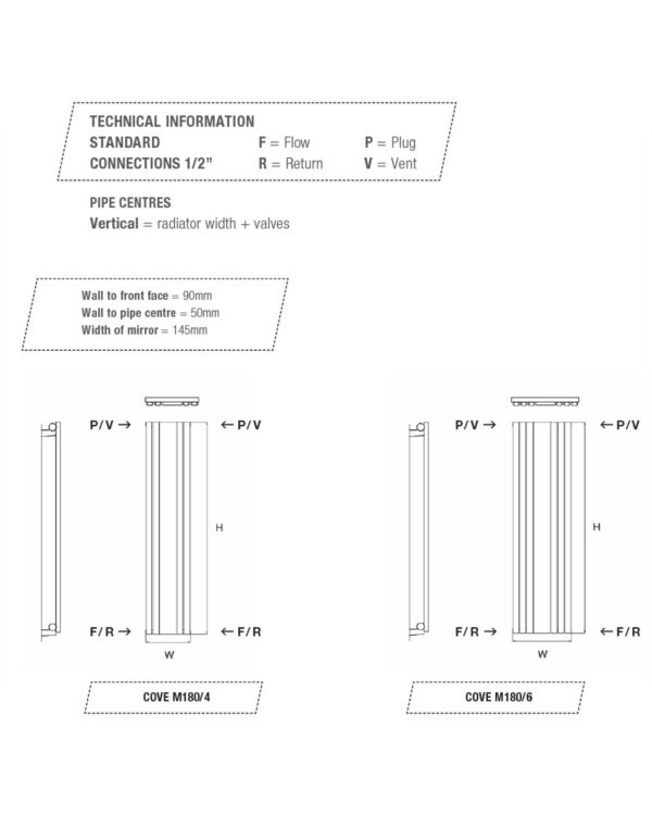 DQ Cove Mirror, striking looking radiator Technical Specification