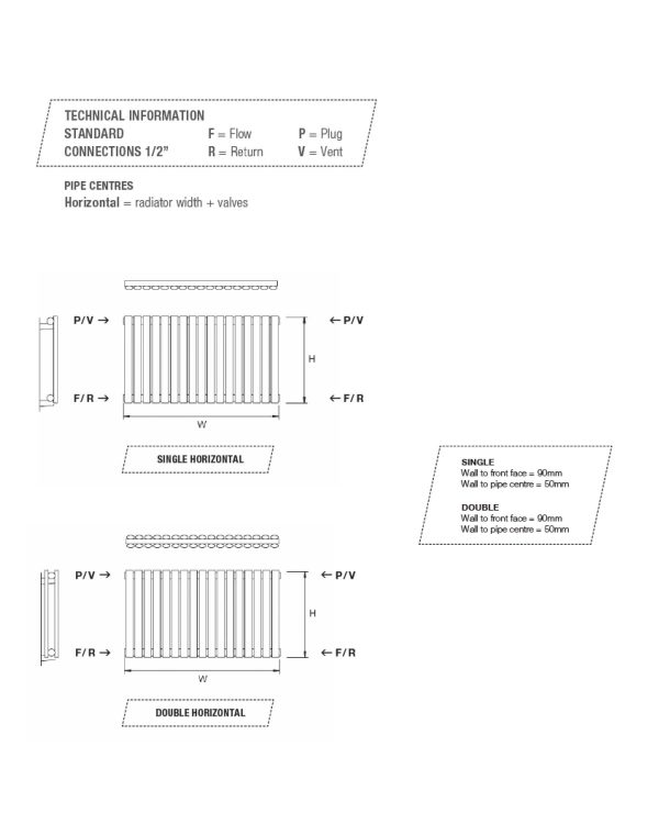 Cove stainless horizontal Technical Details