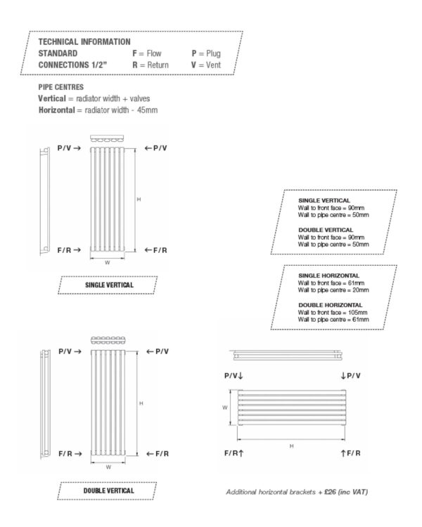 DQ Cove Brushed Stainless Steel Technical specification