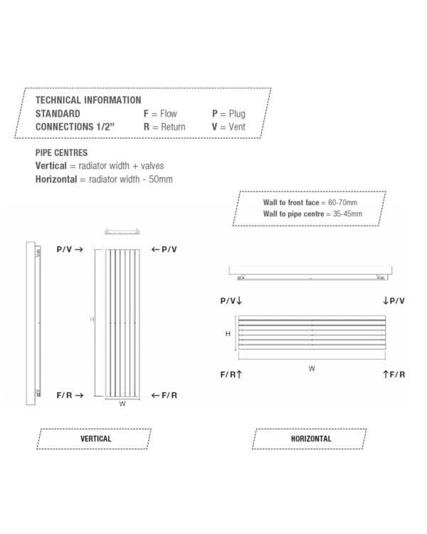 DQ Delta Vertical Designer radiator technical Specification